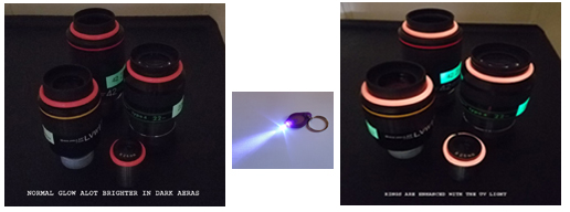 Glow Rings Min & Max Effects